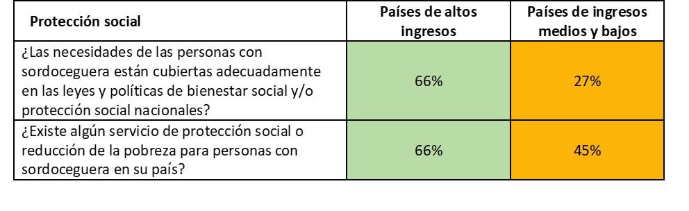 tabla 03